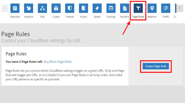 CloudFlare چیست - page rules
